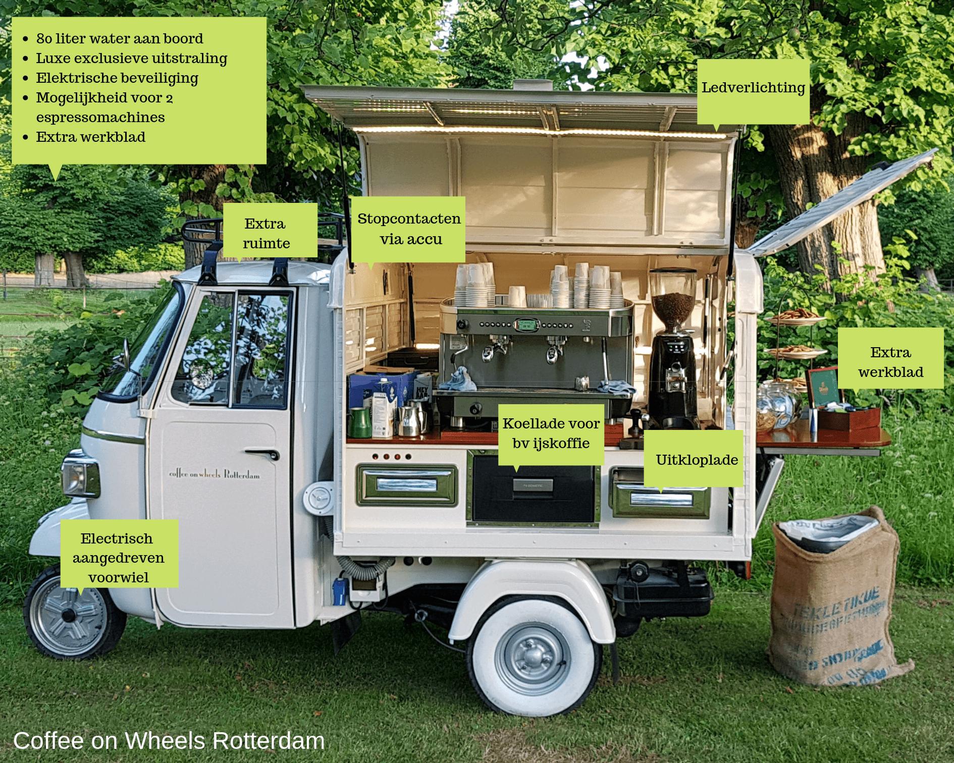 koffiepiaggio het groene Boontje